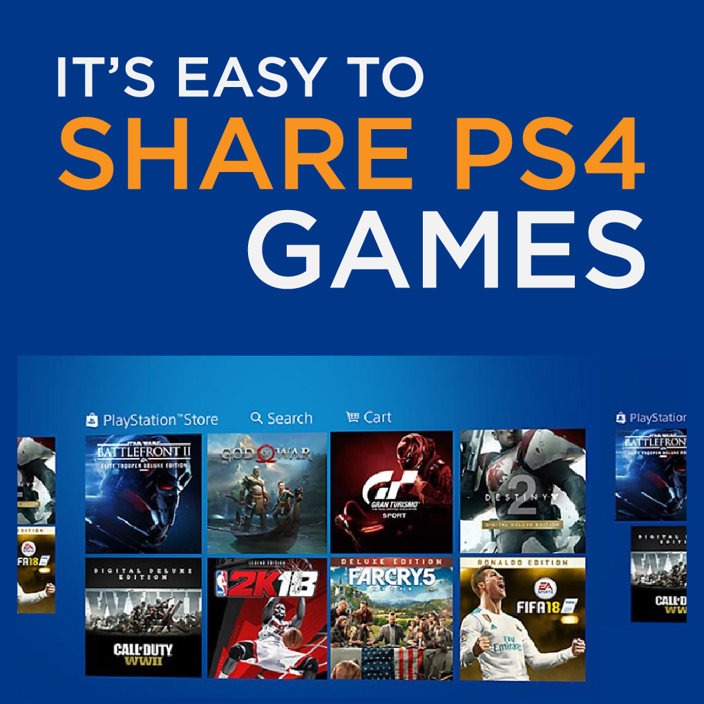 How To Gameshare On Ps4