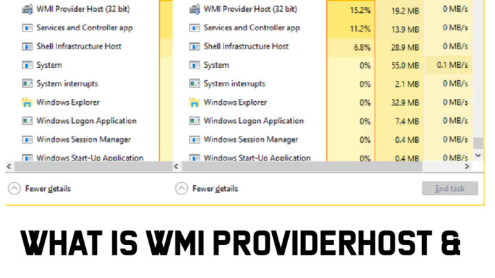 What Is WMI Provider Host & How to Troubleshoot High CPU Issues?
